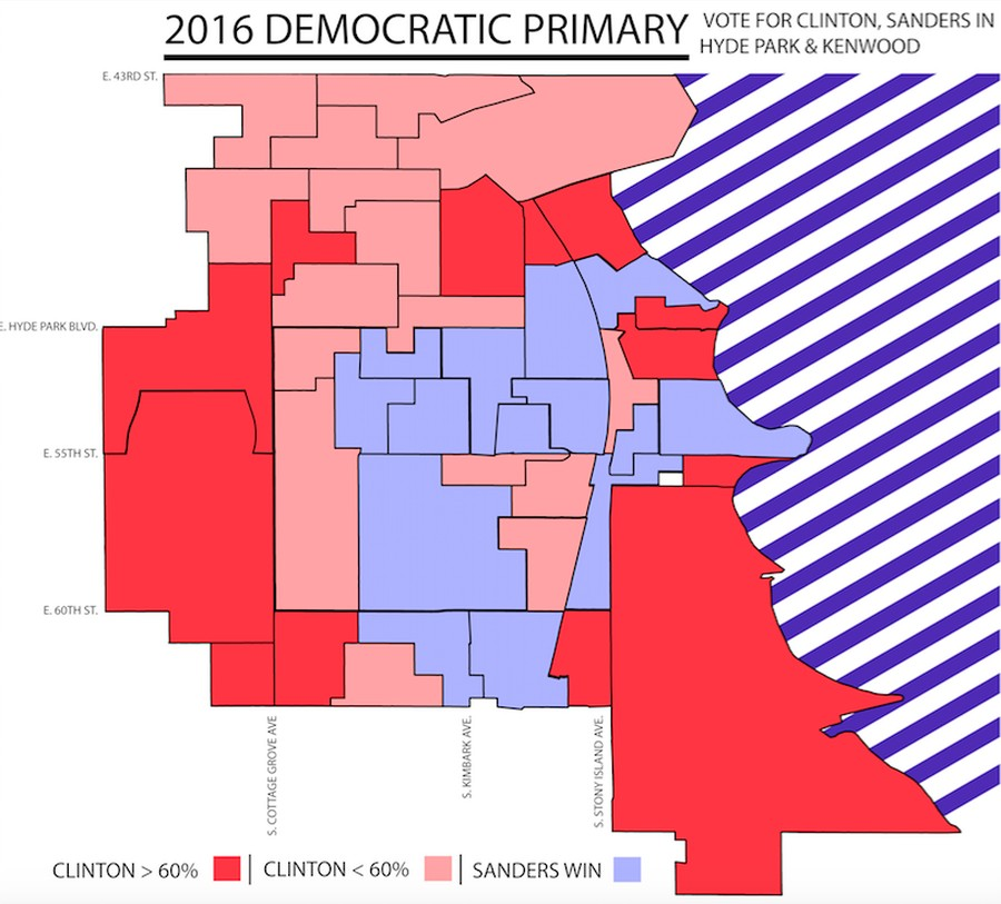 2016 Democratic Primary: Votes for Clinton and Sanders in Hyde Park & Kenwood
